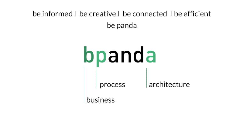 Bpanda steht für Business Process and Architecture
