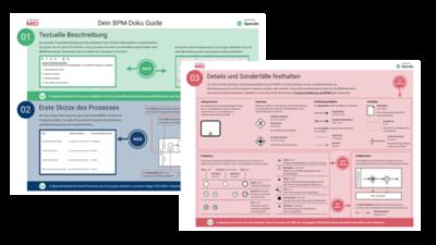 Bpanda Prozessmanagement Preview BPM-Doku Guide