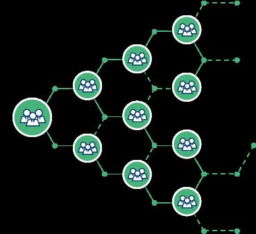 Bpanda Prozessmanagement Skillmatrix