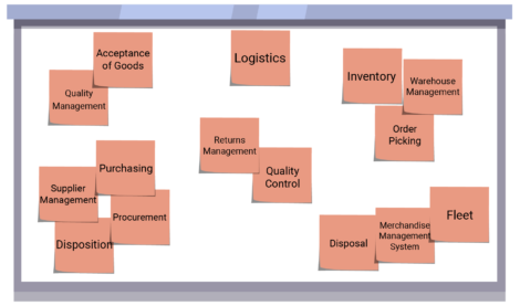 Bpanda Process Management Whiteboard Level 2 and 3