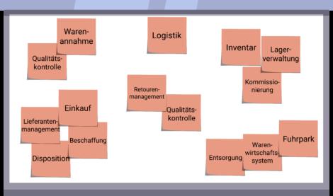 Bpanda Prozessmanagement Whiteboard Level 2 und 3